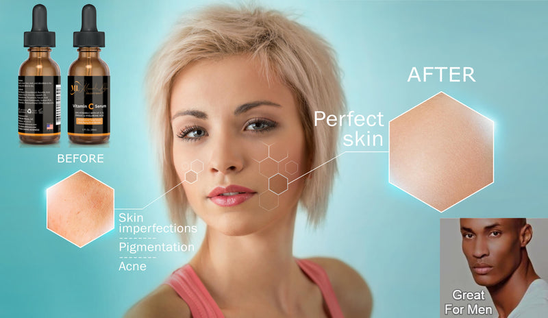 in the center of the image is a woman with short blond hair facing forward, a smaller image of a man's face is in the bottom right hand corner and in the top left hand corner are two bottles of ML Delicate Beauty's anti aging vitamin C serum. to the left of the woman is a small magnified image of damaged facial  skin, to the right is another magnified image of perfect skin. to the left of the man's face it says great for men too.