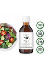 Cannanda CB2 Hemp Seed Oil