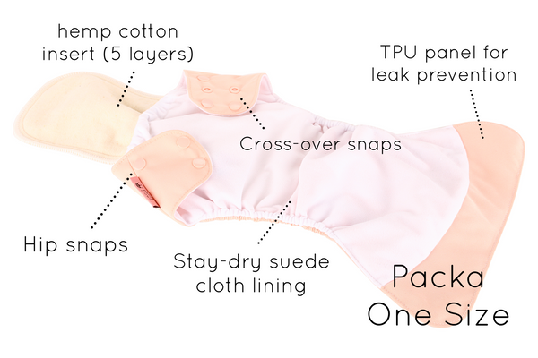 Petite Crown Packa Cloth Diaper Inside Diagram