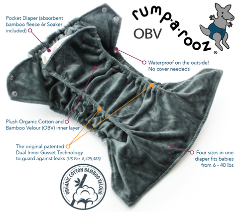 Rumparooz OBV Organic Bamboo Velour Diagram _ The Green Tot Spot Cloth Diapers
