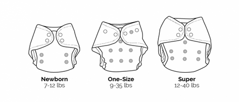 buttons cloth diapers size guide