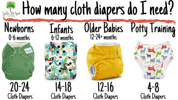 How many cloth diapers do I need?
