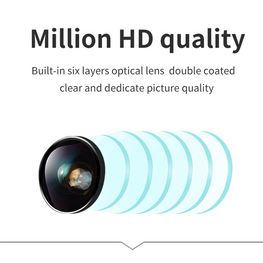 HD 1080p Micro Mini Cam