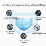 Medical Disposable Mask 50Pcs