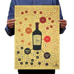 Coffee Beer Weapon Wine Collection Poster Cafe Bars Kitchen Decor Posters Adornment Vintage Poster Retro 51*35cm Wall Stickers