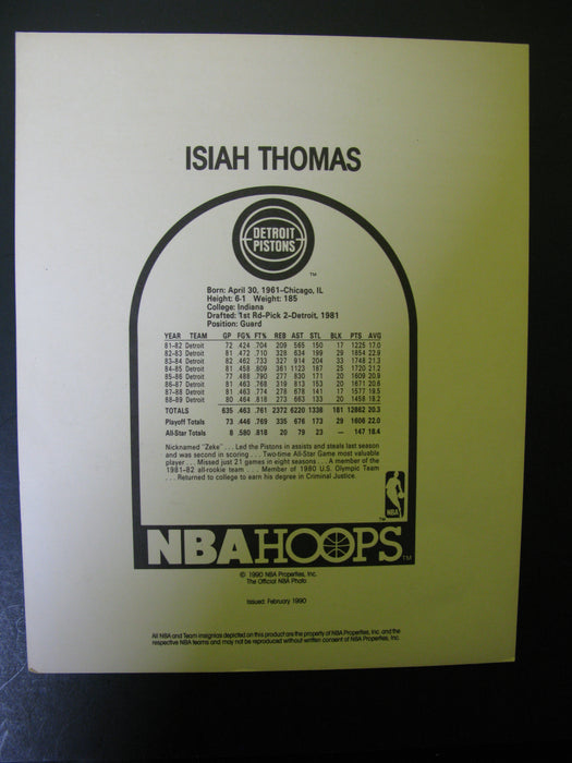 Isiah Thomas - Detroit Pistons - Big Basketball Card