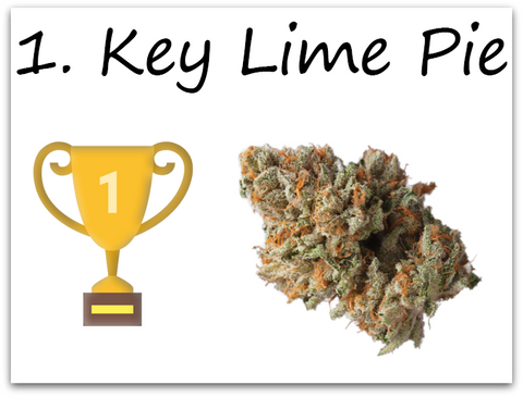 Key Lime Pie is the winner of itravel420 Cannabis Cup of 2018