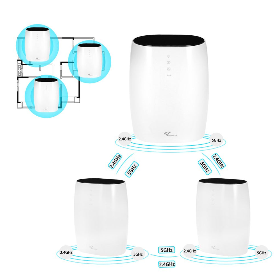 Mesh Wifi Router System (3-Pack) - Wish-n-Bliss