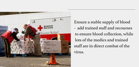 COMBAT COVID-19: Donate to American Red Cross for coronavirus pandemic. buy with donate.