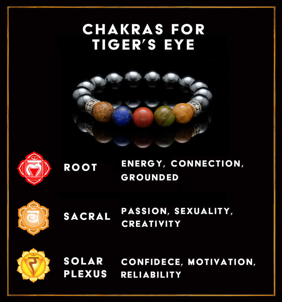 Tiger's Eye meaning and uses, tiger's eye healing properties, crystals and their meaning, tiger's eye crystals, tiger's eye stone, tiger's eye bracelet, chakras for tiger eye, tiger eye chakras