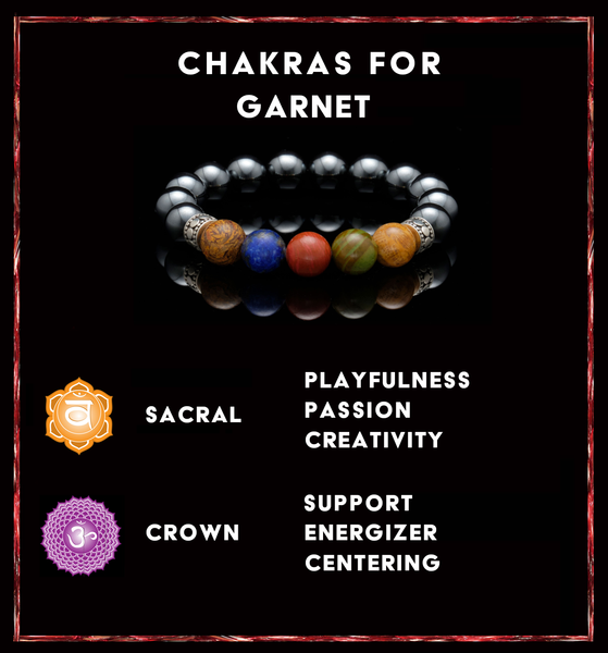 crystals garnet, garnet meaning and uses, garnet healing properties, crystals and their meaning, garnet crystals, garnet stone, garnet Bracelet, crystals and their meanings