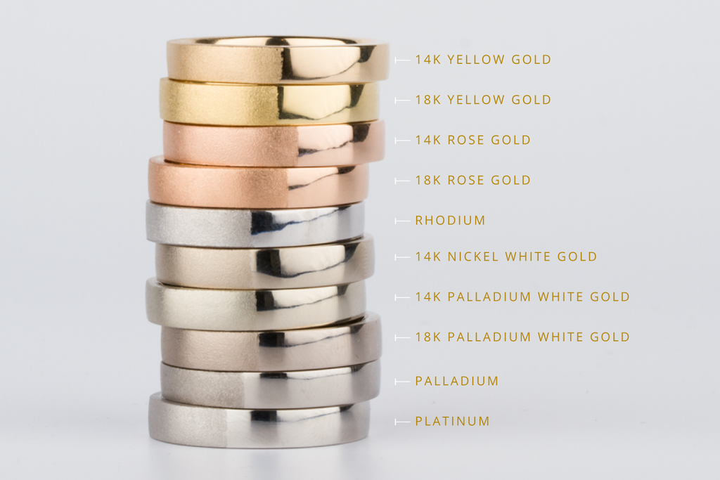 jewelry metal on gold alloy