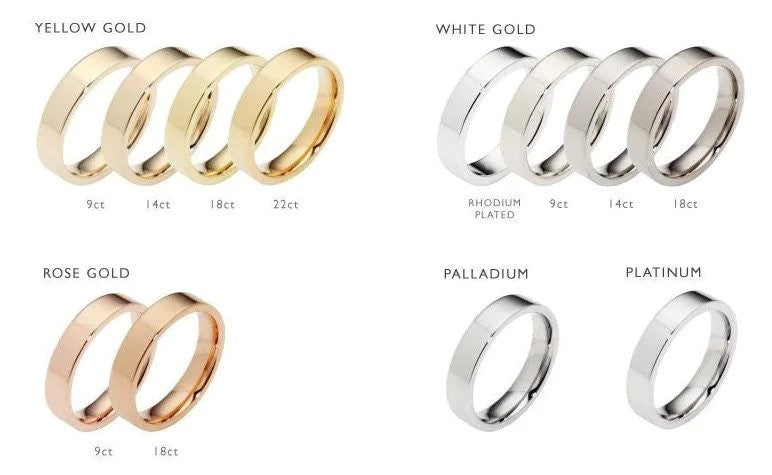 jewelry metal: white gold vs rose gold vs yellow gold