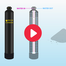 Load and play video in Gallery viewer, RKIN Salt-less Water Softener Carbon Filter Combo