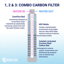 Load image into Gallery viewer, Salt Based Water Softener and Whole House Carbon Filter System