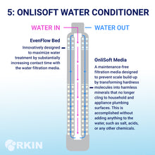 Load image into Gallery viewer, OnliSoft Pro Salt-Free Water Softener and Whole House Carbon Filter System