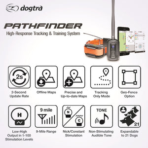 Dogtra Pathfinder Gps Track and Train