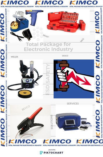 Gokimco image logo and essential product supplies