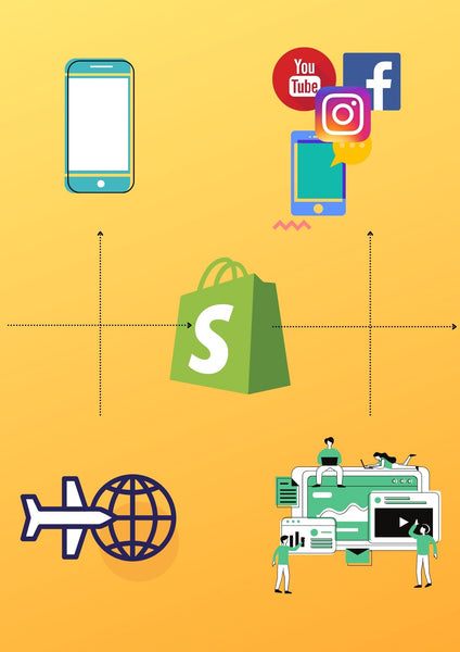 Shopify new trends 2021