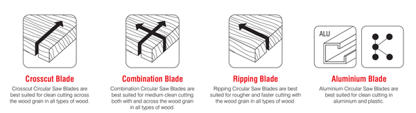 Circular Saw Blades Explained