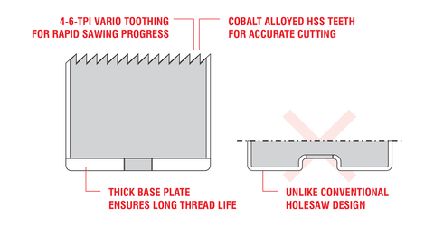 Hole Saw Guide