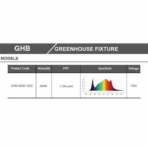Rayonled GHB - GREEN HOUSE FIXTURE