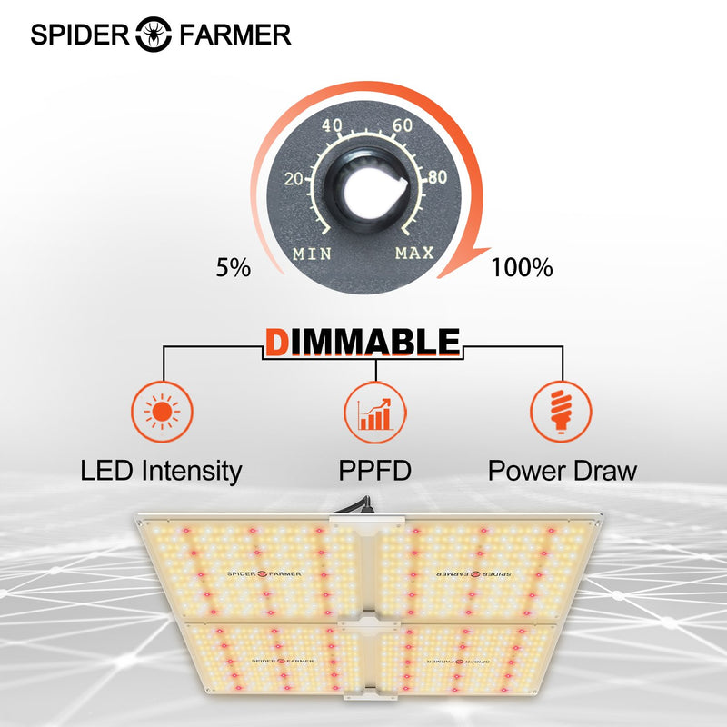 Spider farmer SF4000 LED Grow Light With Dimmer Knob QB