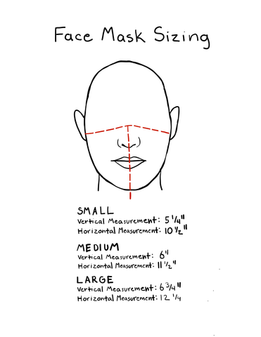 MASK SIZE GUIDE