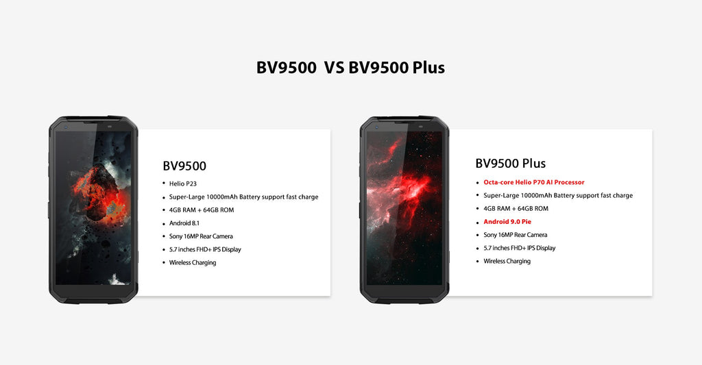 Blackview updates BV9500 and BV9600 with Helio P70 and