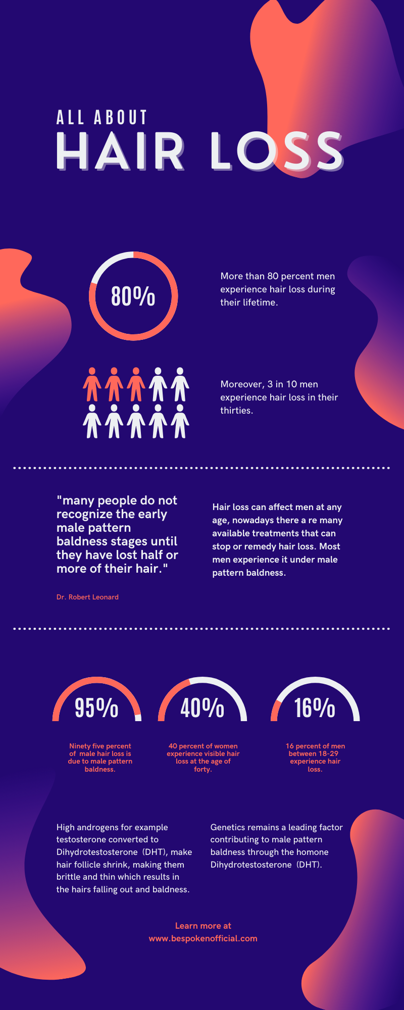 Daniel Tosh hair loss related infographic