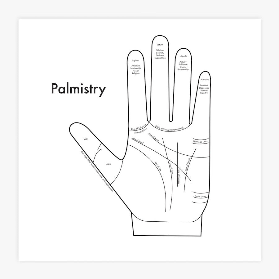 Archie's Press Palmistry Print