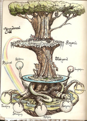 historical viking Yggdrasil