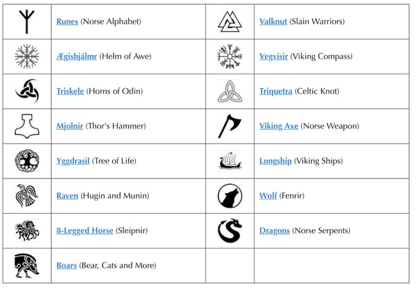 Viking Symbols And Their Meaning Viking Caulking