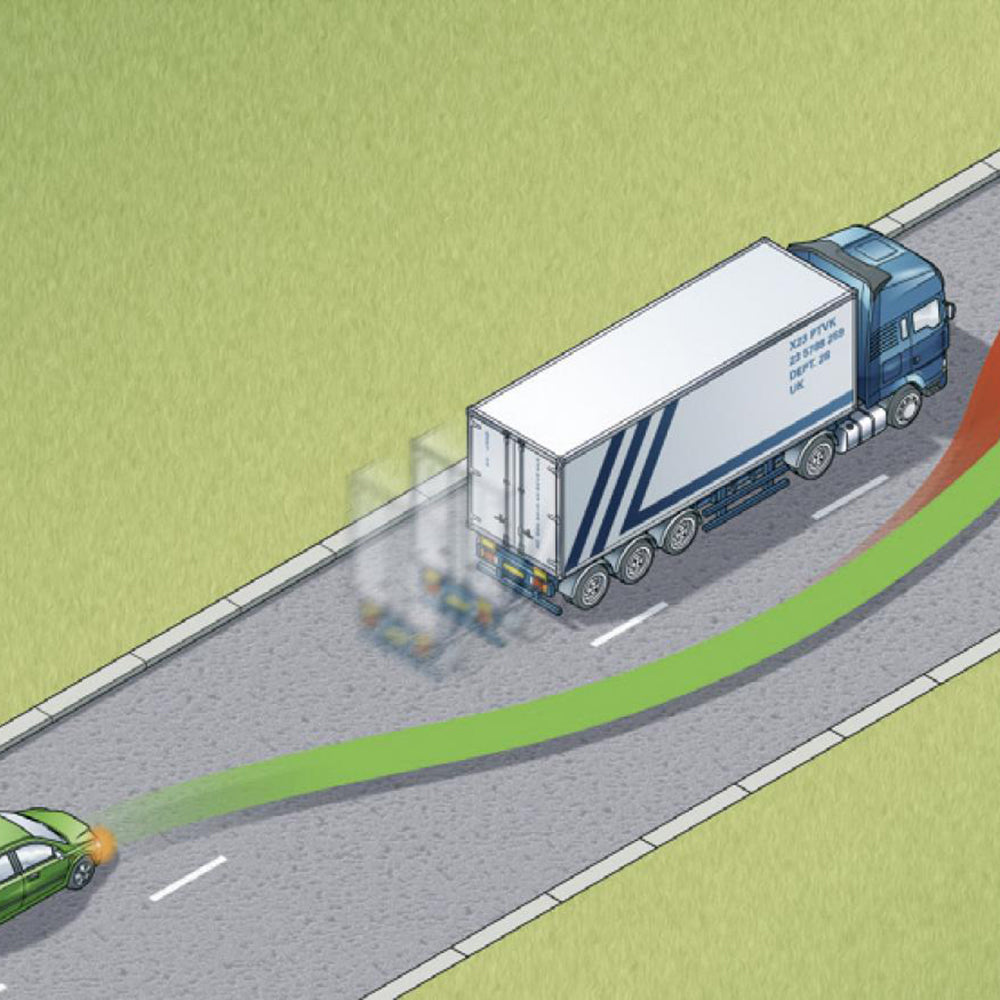 Overtaking – Key Points