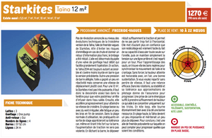 KiteBoarder: Test du Taina 2014 et de la NexBar (in French)