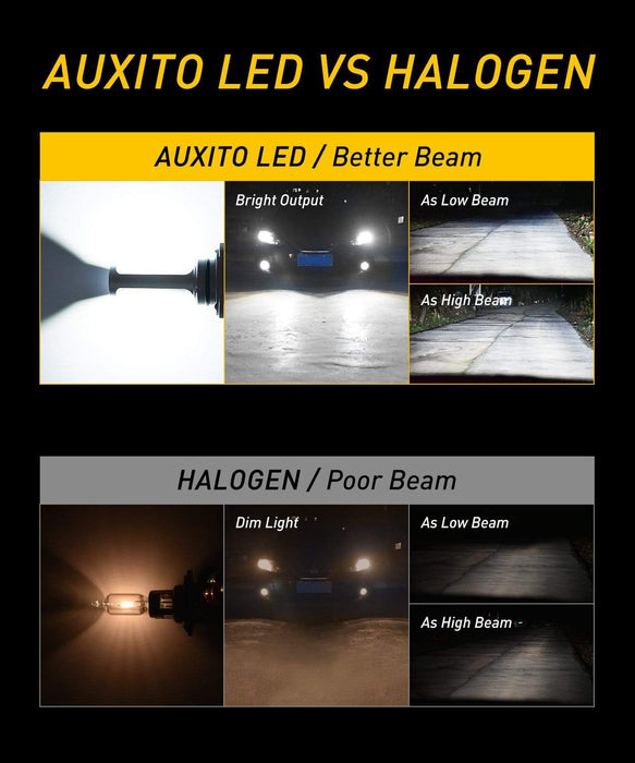 AUXITO 9006 HB4 LED Headlight Bulb Fanless All-in-one 9000 Lumens Extremely Bright CSP Chips High Low Beam Conversion Kit for Headlight or Fog Lights