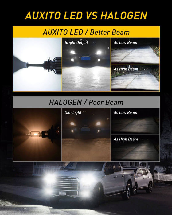 AUXITO Fan-less Design H11 LED Headlight Bulbs, H8 H9 Fog Lights