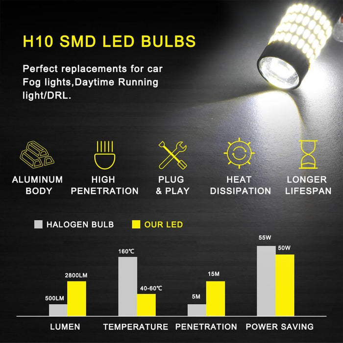 AUXITO H10 9140 9145 Fog Light Bulbs 1400Lumens Super Bright 4014 102-SMD LED H10 Bulbs for DRL or Fog Lights 6000K Xenon White
