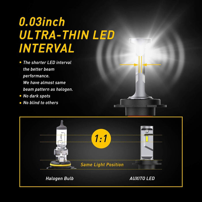 AUXITO H7 LED Headlight Bulbs, Newest Beam Adjustable Fan-less Design