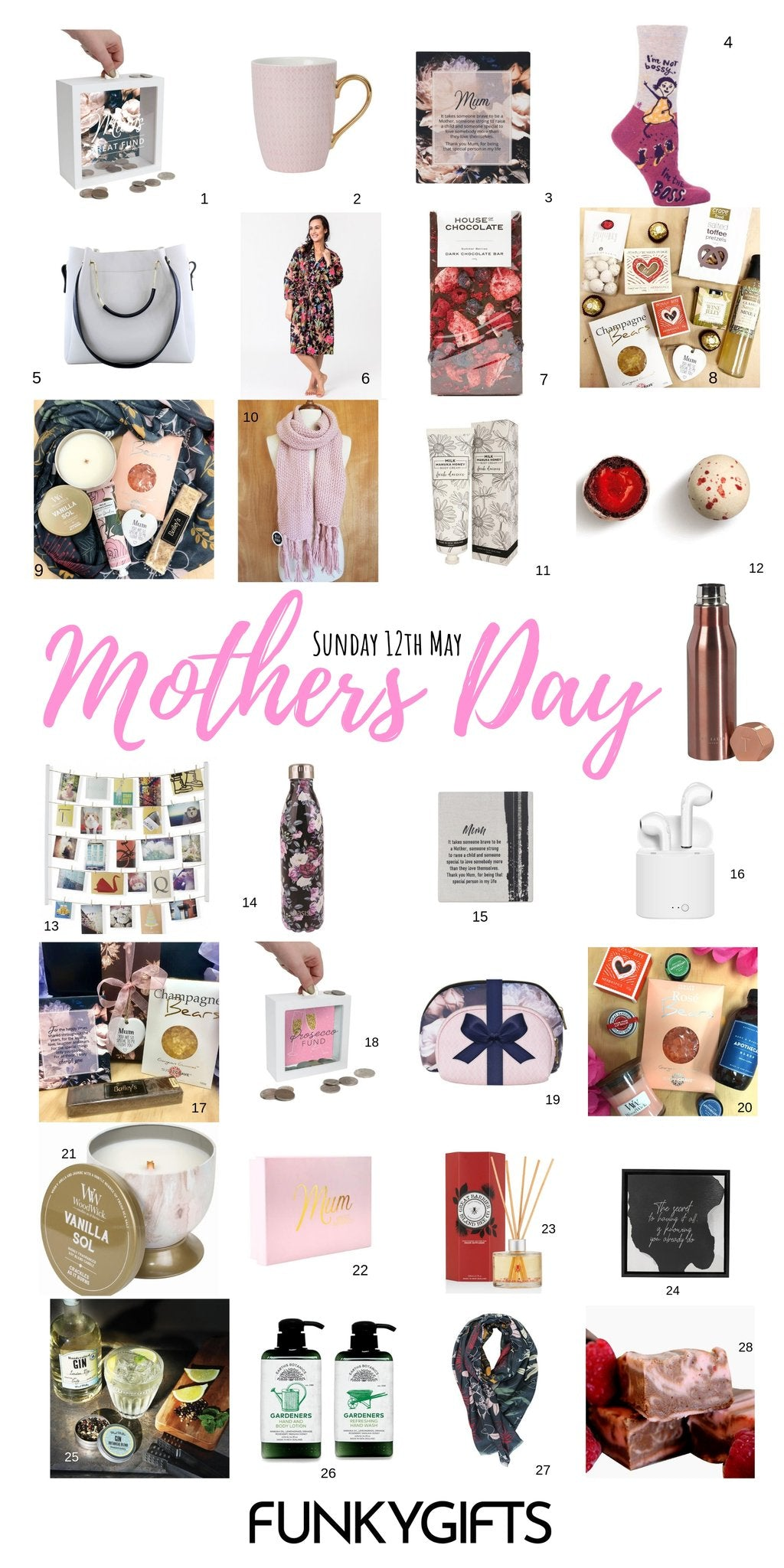 Ultimate Mothers Day Gift Guide 2019 - Top 28 Gifts For Mum