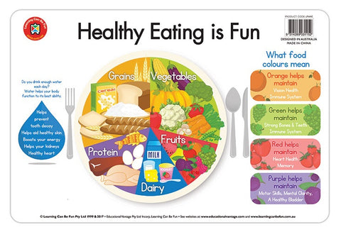 Healthy Eating is Fun Placemat