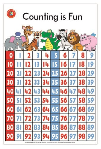 Counting is Fun Poster