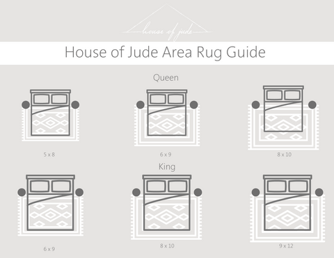Area rug guide for under bed