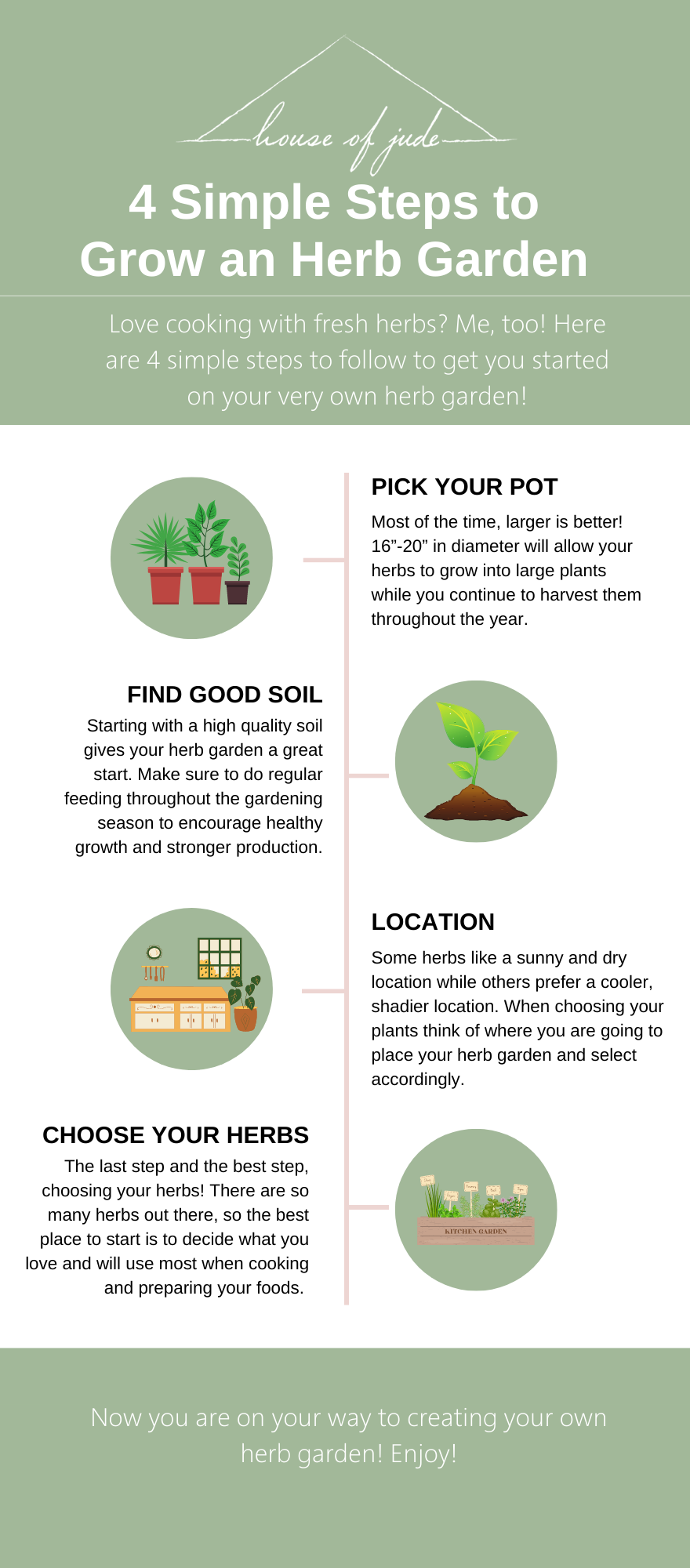 How to plant an herb garden infographic