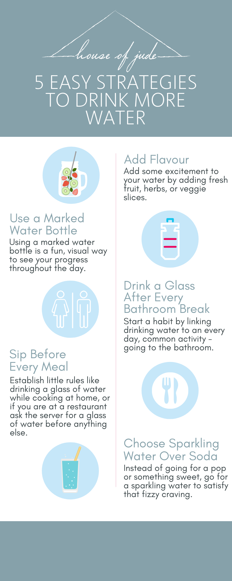 Infographic with 5 different strategies to drink more water
