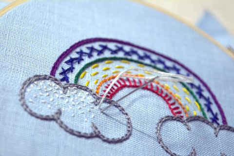 Closeup of hand embroidered rainbow in progress on blue linen, showing a variety of stitches