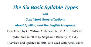The Six Basic Syllable Types