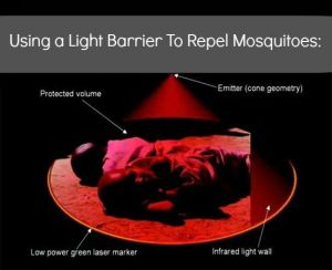 Using a Light Barrier To Repel Mosquitoes: