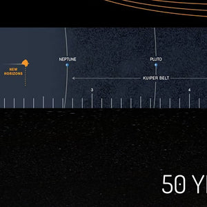 50 Years Of Cosmic Exploration Poster