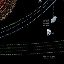Load image into Gallery viewer, 50 Years Of Cosmic Exploration Poster